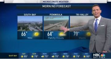 Jeff's Forecast: Hot Air Inland