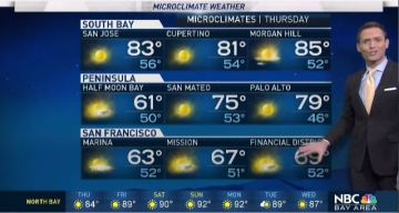 Jeff's Forecast: 90s Ahead