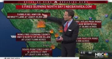 Jeff's Forecast: North Bay Fires