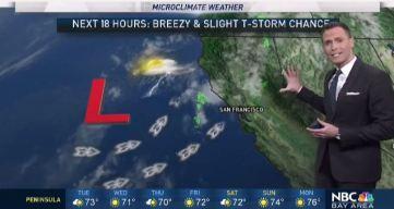 Jeff's Forecast: Shower North & Mild Trend