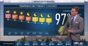 Jeff's Forecast: Heat and Monsoon Moisture