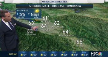 Jeff's Forecast: Freeze Watch