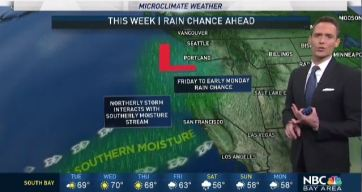 Jeff's Forecast: Rain This Week