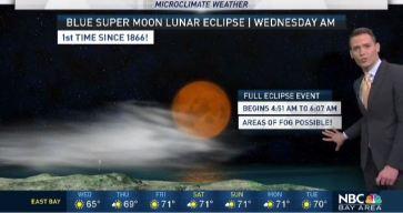 Jeff's Forecast: Morning Lunar Eclipse