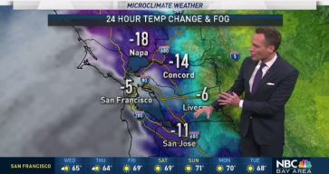 Jeff's Forecast: AM Fog and Dropping Temps