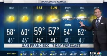 Jeff's Forecast: Drier Days & Chilly Nights