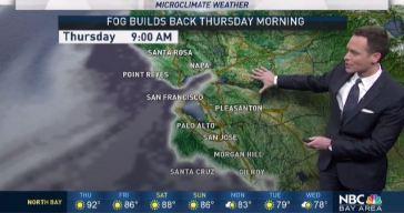 Jeff's Forecast: Fog To Drop Temperatures