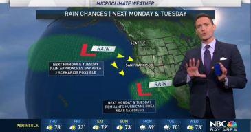 Jeff's Forecast: Cooler and Rain Chances