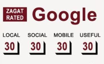 Google Buys Zagat