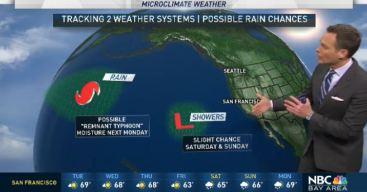 Jeff's Forecast: Fire Warning and Rain Forecast