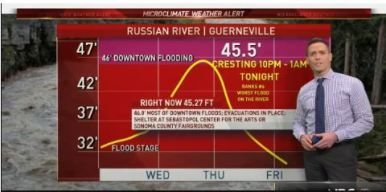 Forecast: Russian River Update and 2 More Storms
