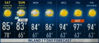 <p>A system to our north will help to drop temperatures and bring back fog. Chief Meteorologist Jeff Ranieri has more on your weekend weather and when the fog could produce drizzle in your Microclimate Forecast.</p>