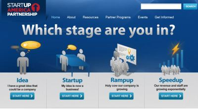 Facebook, Google and Microsoft Investing Millions in Startup
