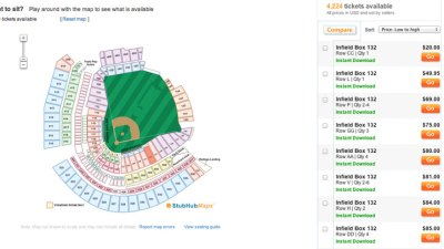 Embarrassing Amount of Reds Tix Left for Game 5