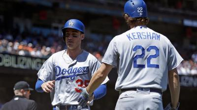 Dodgers Knock Around Cueto, Snap Giants' Win Streak