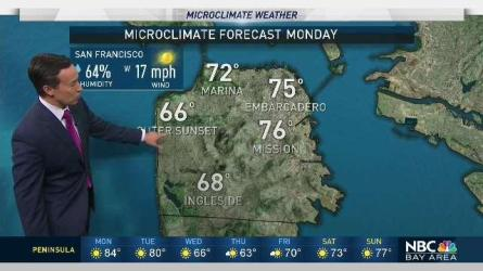 <p>High pressure will bring a couple of Summer-like days to the Bay Area with valley temps into the 80s and some 90s well inland. Meteorologist Rob Mayeda has your Microclimate Forecast.</p>