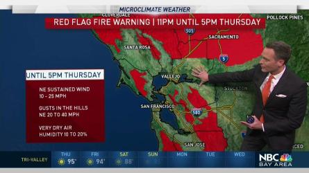 <p>A Red Flag Fire Warning will remain in effect until 5PM Thursday.  Chief Meteorologist Jeff Ranieri has more on where wind gusts could reach 40mph and how much hotter in your Microclimate Forecast.</p>