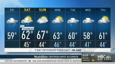<p>Times of rain will move across the Bay Area today with cool temperatures. Meteorologist Kari Hall has details in the Microclimate Forecast.</p>