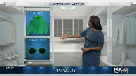 <p>The North Bay stays the coldest with freezing mornings for the next few days. Meteorologist Kari Hall has details in the Microclimate Forecast.</p>