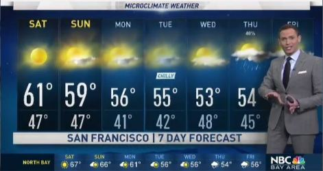There's no chance of rain this weekend as cool conditions remain.  Chief Meteorologist Jeff Ranieri has your Microclimate Forecast and when rain could make a comeback.
