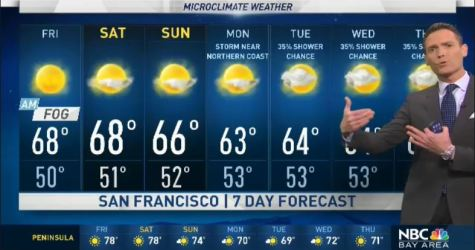 <p>Temperatures will warm 4 to 8 degrees Friday.  Chief Meteorologist Jeff Ranieri has more on where we&rsquo;ll reach close to 90&deg; in your Microclimate Forecast.  Plus, the updated rain outlook.</p>