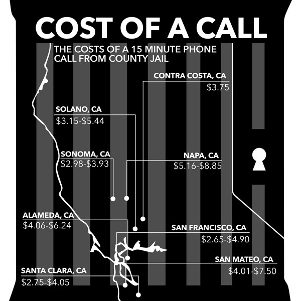 Bay Area Families Going into Debt to Pay Jail Phone Fees - NBC Bay Area
