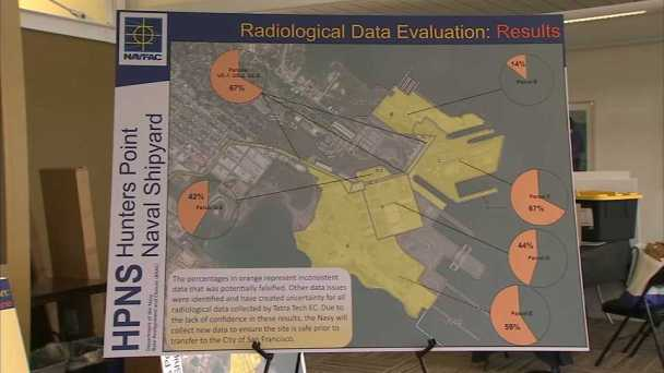 EPA Letter Reveals New Problems with Hunters Point Radiation
