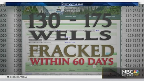 California Agency Isn't Following Fracking Law