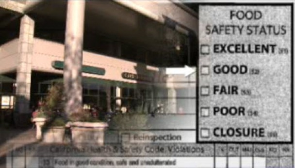 Bay Area Restaurants Skirt Inspection Posting Laws