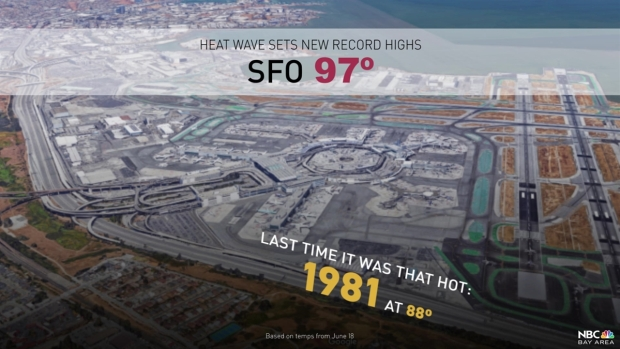 [BAY] Bay Area Heat Wave Brings Record-Setting Temperatures