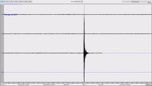 Earthquakes shake San Jose, epicenters near Alum Rock park