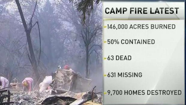 [BAY] Camp Fire Death Toll Rises to 71