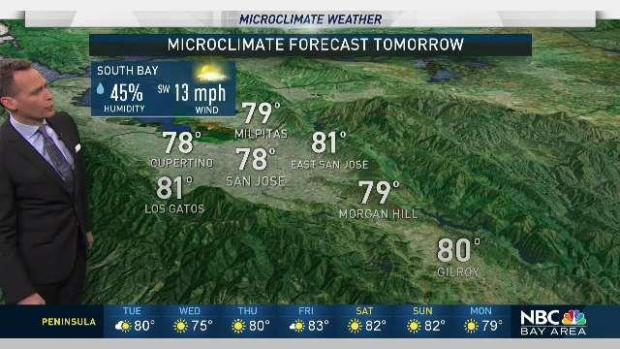 [BAY] Jeff's Forecast: AM Clouds, Mild Day and Hurricane Fabio