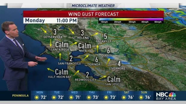[BAY] Jeff's Forecast: Wind Gusts Continue and Smoke From Wildfire