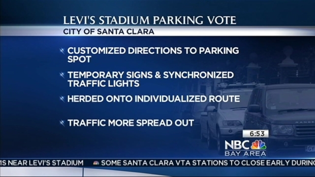 [BAY] Customized Parking Plan at Levi's Stadium
