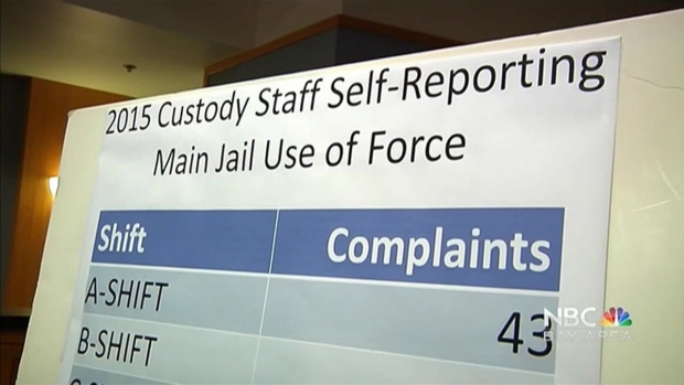 Santa Clara County Sheriff Announces Staffing Changes at Jails