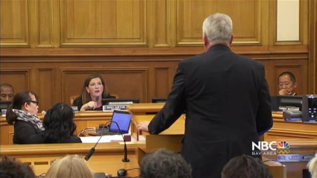 [BAY] SF Police Commission Approves New Use of Force Policy