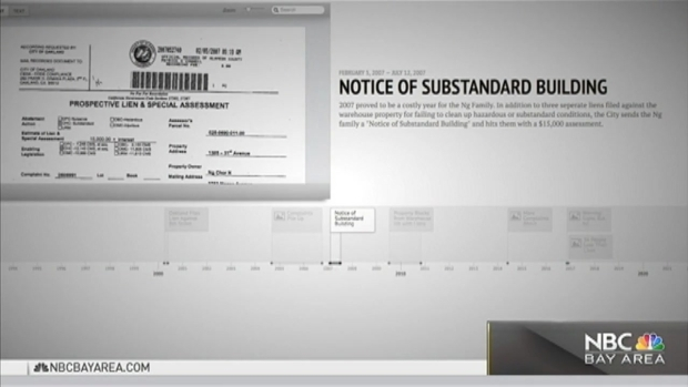 Timeline: Records Show City has Been Fighting Warehouse Owners for More than 15 Years Over Substandard Conditions at Multiple Properties