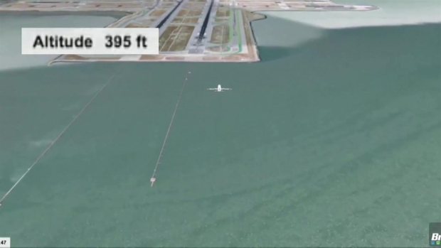 Animation Close Call Involving Air Canada Flight At Sfo