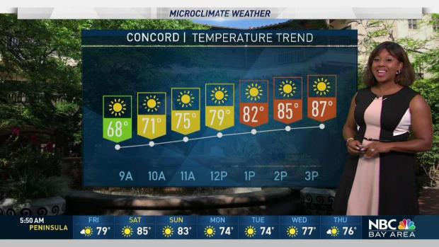 [BAY] Kari's Forecast: A Hotter Weekend