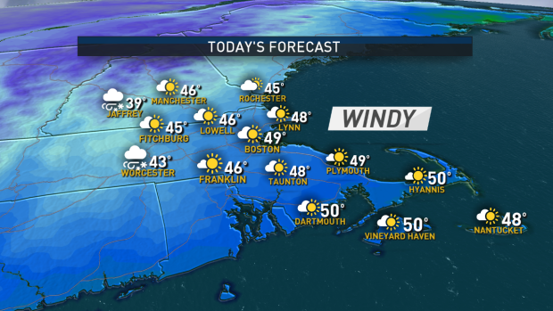 Cold and windy to start the weekend