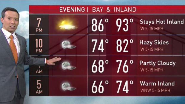 Rob's Forecast: Heat Continues, Thunder Threat Ahead