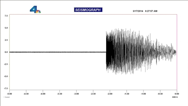 [LA] NBCLA's Seismocam Records Magnitude-4.4 Earthquake