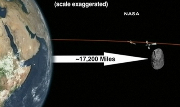 Asteroid Near-Miss: Why It Matters - NBC Bay Area