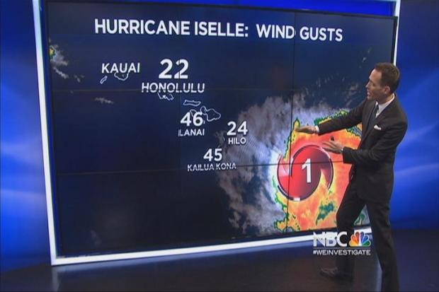 Hawaii Hurricane Forecast