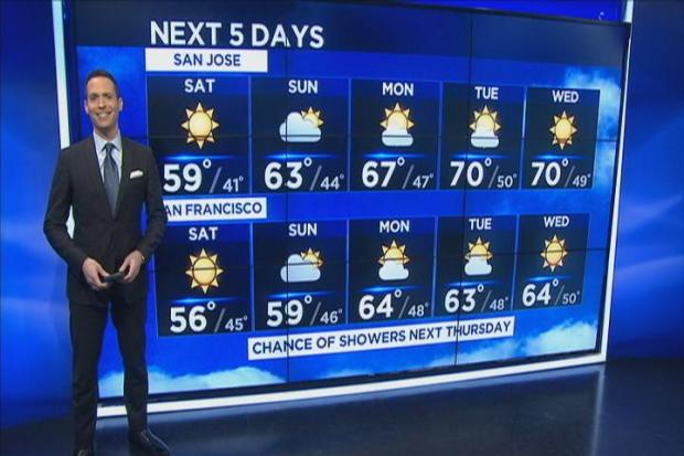 [BAY] Jeff's Forecast: AM 20s & Air Quality Alert