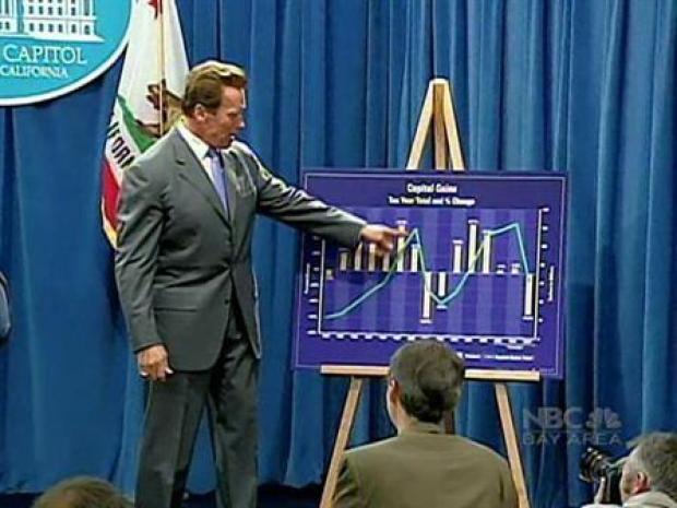 [BAY] Schwarzenegger Says It's Tax Time