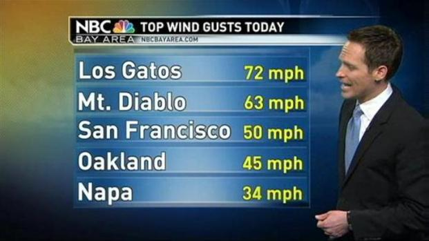 [BAY] Jeff's 5pm Weather on March 24, 2011