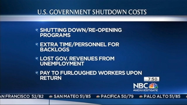 [BAY] Larry Gerston on Impact of Government Shutdown