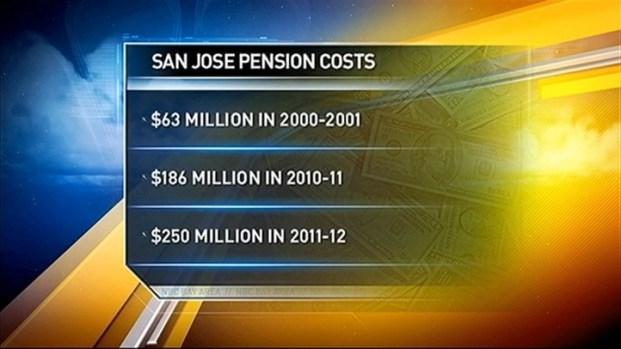 [BAY] SJ's Pension Plan Explained